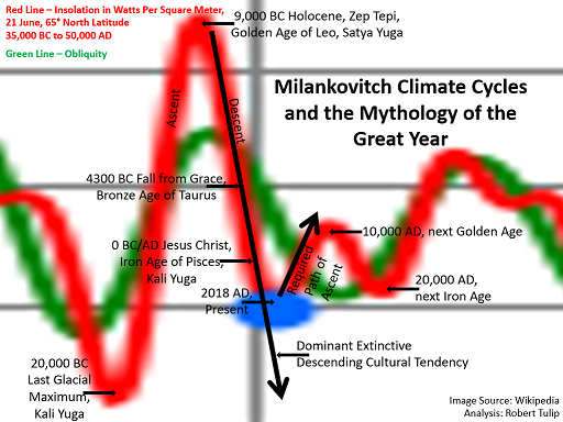 Climate Paradigm Shift.png
