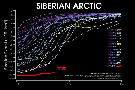 Arctic Sea Ice Refreeze October.png
