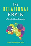 The Relational Brain
